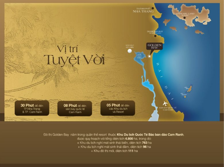 Vị trí đất nền Golden bay Cam Ranh