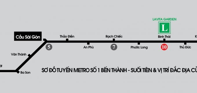 Lavita garden thủ đức liền kề tuyến Metro Bình Thái